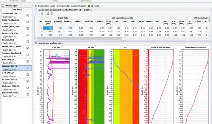 CLiq v 3 0 - CPT liquefaction software - GeoLogismiki