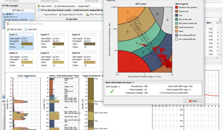 CPeT-IT v 3 0 – CPT interpretation software - GeoLogismiki